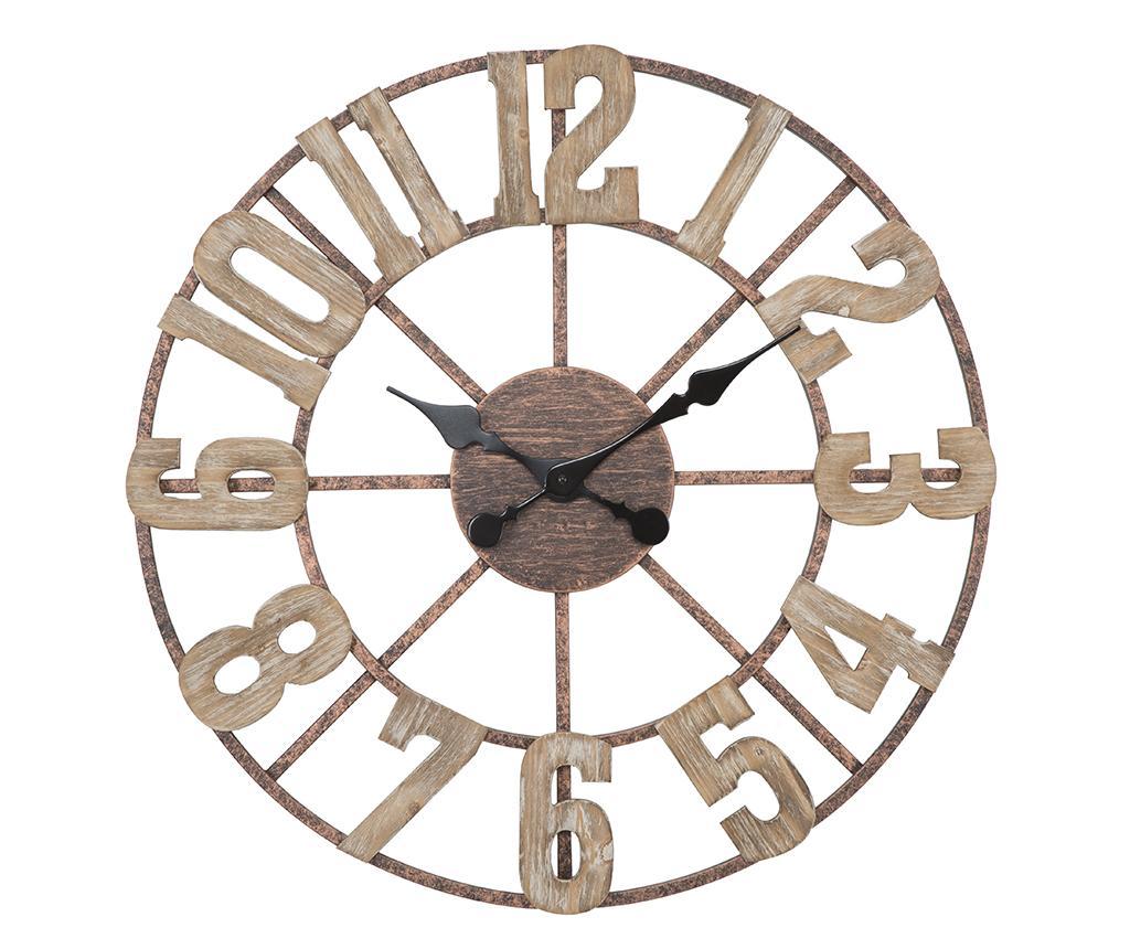 Ceas de perete Source