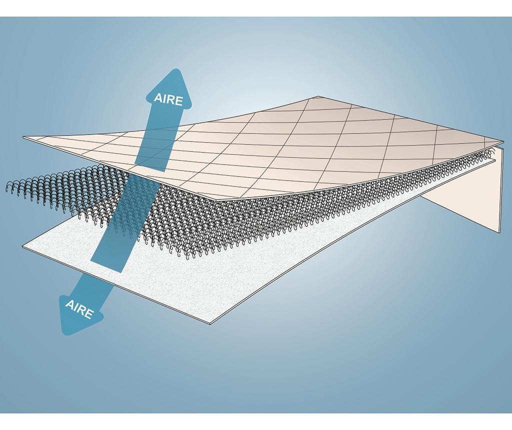 Husa matlasata impermeabila pentru saltea patut Anti Allergic 70x140 cm